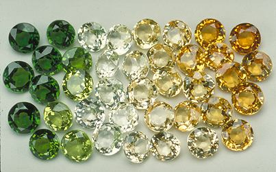 Grossular Garnet Colors